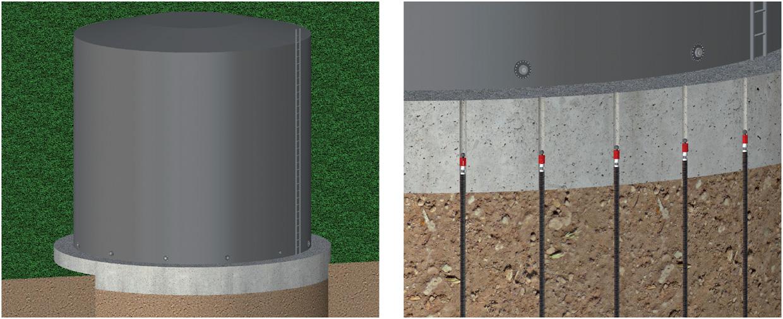 Festigung von Grundplatten und Fundamenten